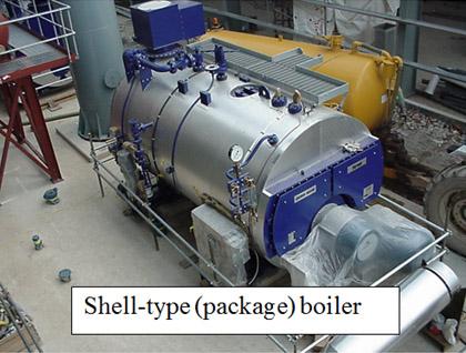 Shell boiler