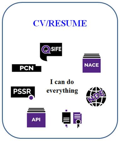 CV / Resume
