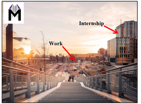 Benefits of Internship
